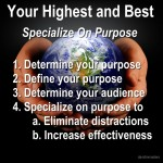 Your highest and best specialize on purpose determine define specialize