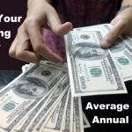 What is your marketing budget average 10 to 40 percent