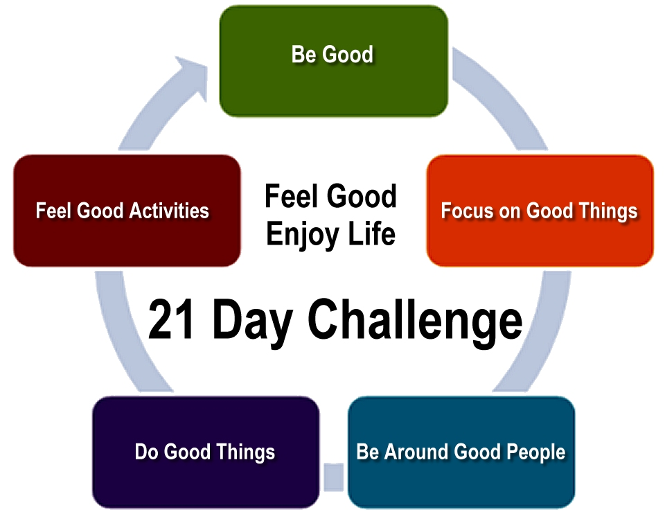 enjoy life feeling good people 5 step feel better 21 day challenge