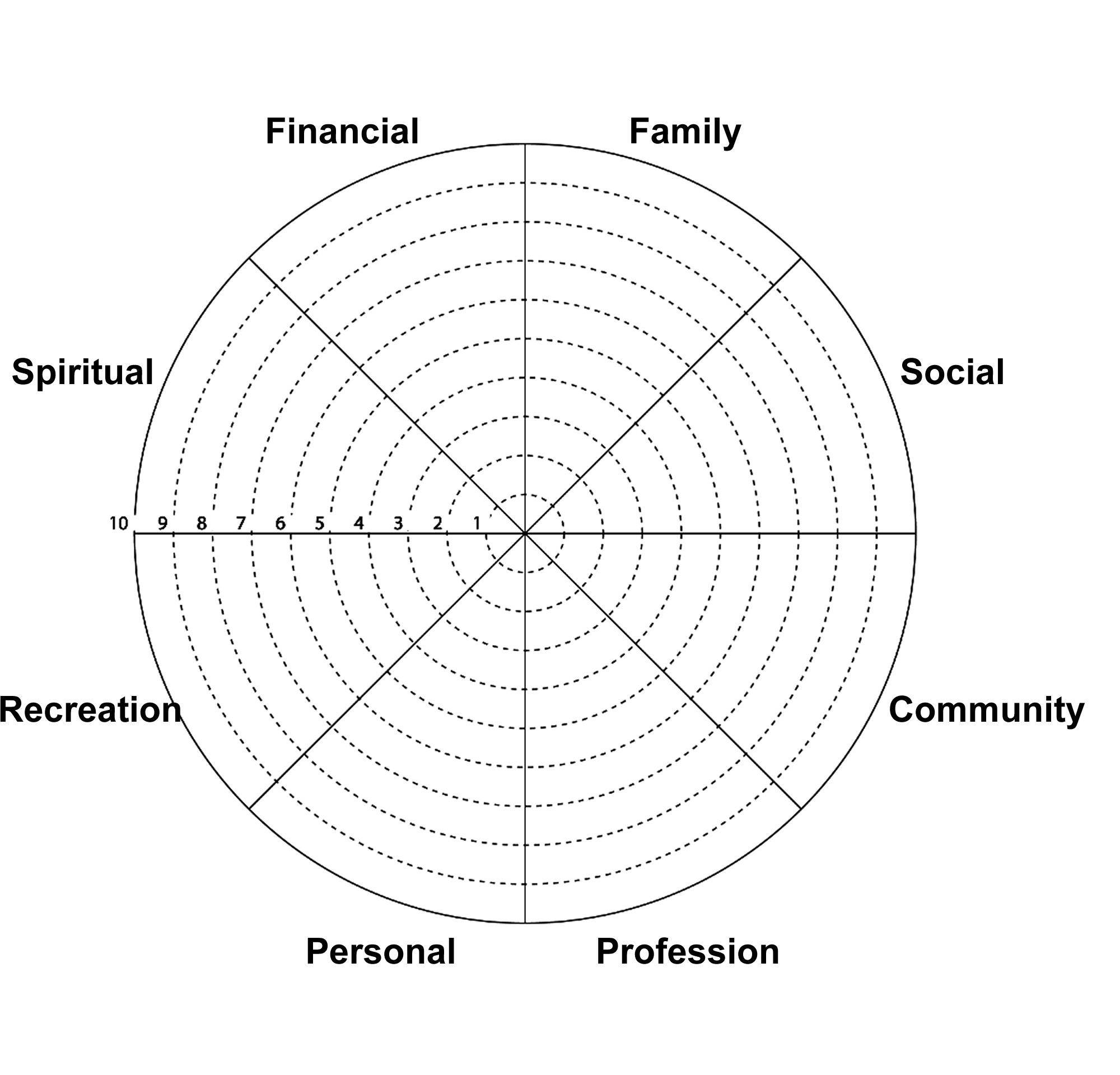 Wheel of Life Balance  David M Masters Intended For Blank Wheel Of Life Template